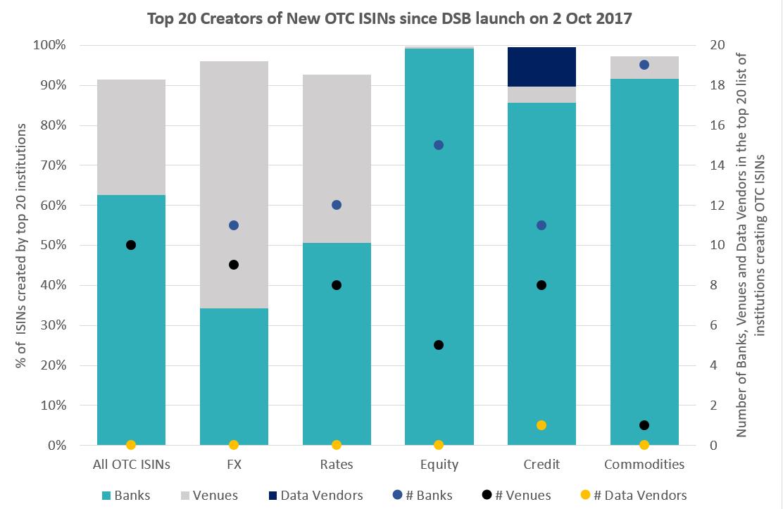 DSB Monthly Metrics Review – June 2018 - DSB
